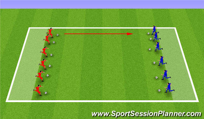 Football/Soccer Session Plan Drill (Colour): 1 v 1 to end lines