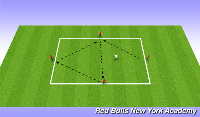 Football/Soccer Session Plan Drill (Colour): Rondo (warm up)