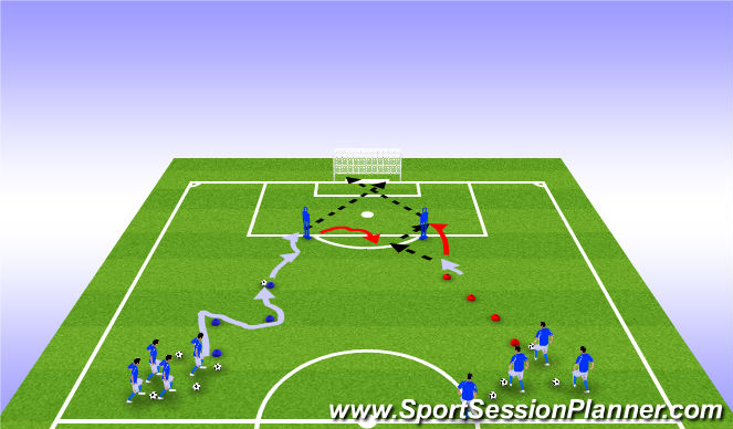 Football/Soccer Session Plan Drill (Colour): 1. Give and Go's Shooting