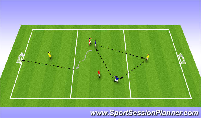 Football/Soccer Session Plan Drill (Colour): Combinations to play forward