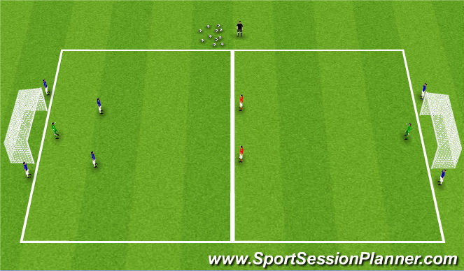 Football/Soccer Session Plan Drill (Colour): 2v2 Continous ( Transition )