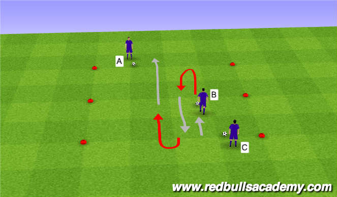 Football/Soccer Session Plan Drill (Colour): Messi-Ronaldo-Xavi