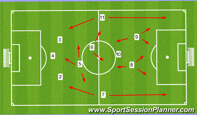 Football/Soccer Session Plan Drill (Colour): Midfielders