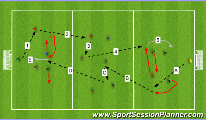 Football/Soccer Session Plan Drill (Colour): Component 2 - 3 Zone Game