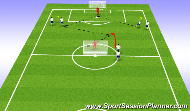 Football/Soccer Session Plan Drill (Colour): Technical Warmup - Switching thru GK