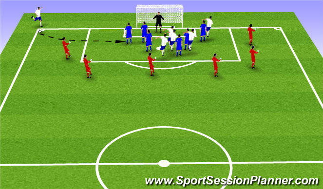 Football/Soccer Session Plan Drill (Colour): Corner Kick Competition
