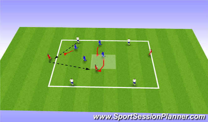 Football/Soccer Session Plan Drill (Colour): 4v4+3 Comp