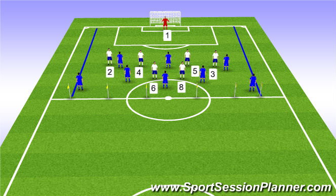 Football/Soccer Session Plan Drill (Colour): 3 team 7v8 competition