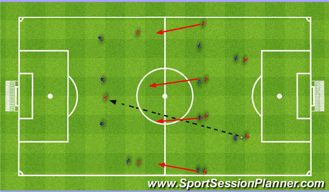 Football/Soccer Session Plan Drill (Colour): Defending the long ball. Spady w obronie 9v9.