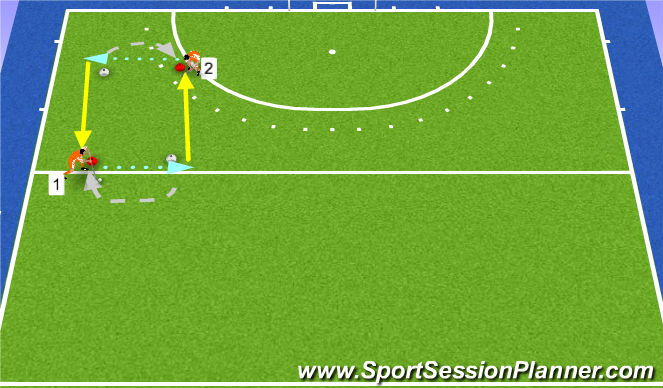 Hockey Session Plan Drill (Colour): Flatsen uit de loop