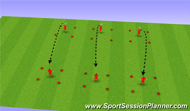 Football/Soccer Session Plan Drill (Colour): Receiving flighted ball partners