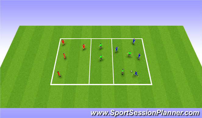 Football/Soccer Session Plan Drill (Colour): 4 v. 2+2