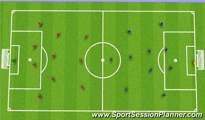 Football/Soccer Session Plan Drill (Colour): 11v11 Scrimmage