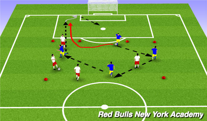 Football/Soccer Session Plan Drill (Colour): 1st touch + cutback