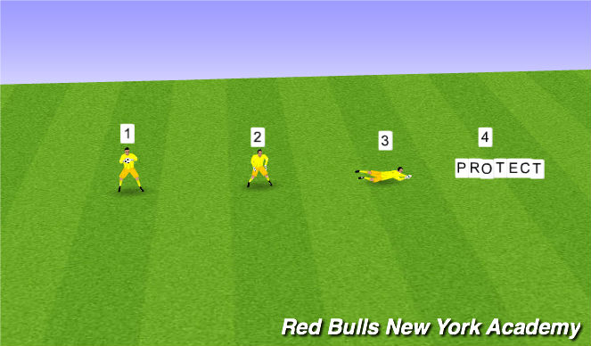 Football/Soccer Session Plan Drill (Colour): Instructed steps