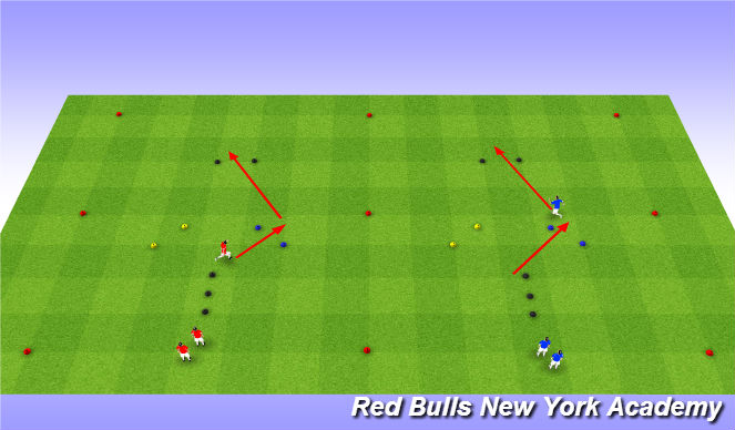 Football/Soccer Session Plan Drill (Colour): SAQ Training
