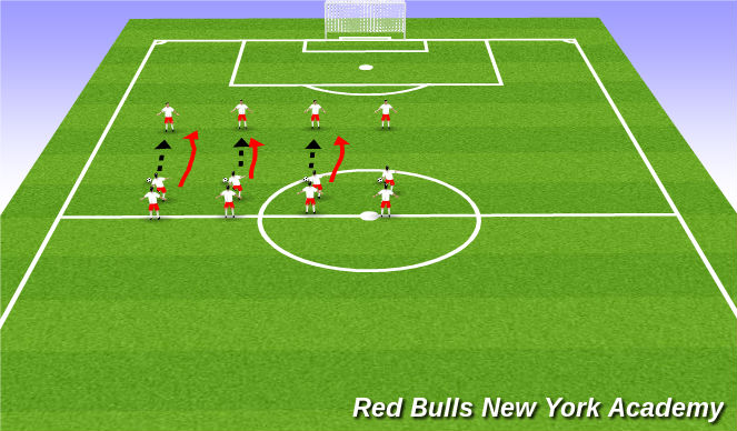 Football/Soccer Session Plan Drill (Colour): Dynamic warmup with ball