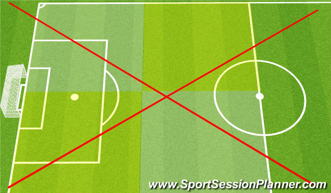 Football/Soccer Session Plan Drill (Colour): Safety N