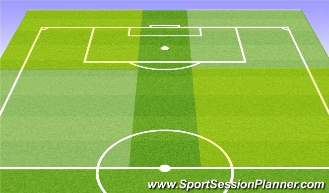 Football/Soccer Session Plan Drill (Colour): Layout Y 2