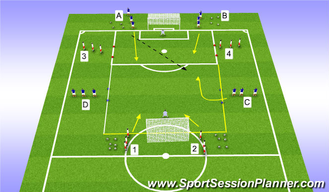 Football/Soccer Session Plan Drill (Colour): 4 vs 3