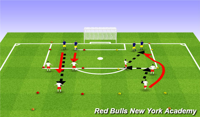 Football/Soccer Session Plan Drill (Colour): Main Theme Oppossed