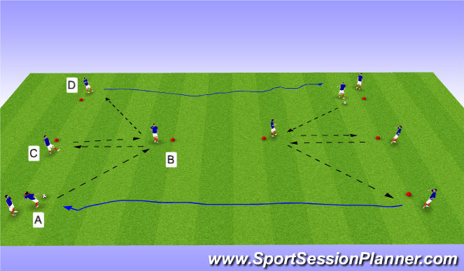 Football/Soccer Session Plan Drill (Colour): Double-Y (1 Fixed)