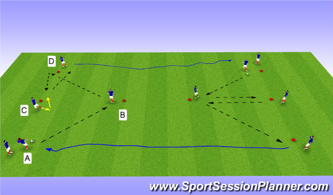 Football/Soccer Session Plan Drill (Colour): Double-Y (2 Free)