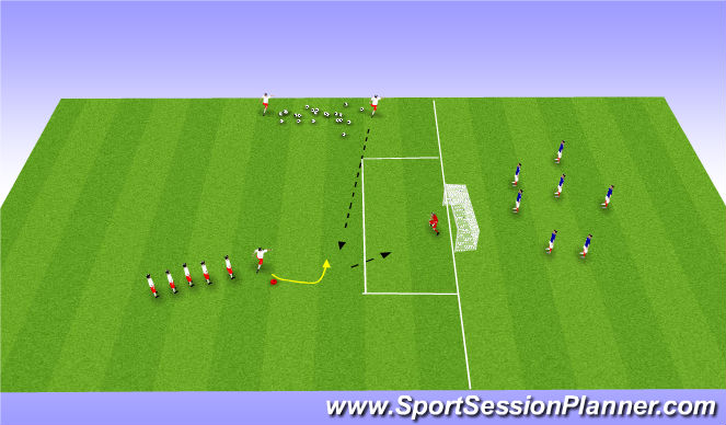 Football/Soccer Session Plan Drill (Colour): Chip Head