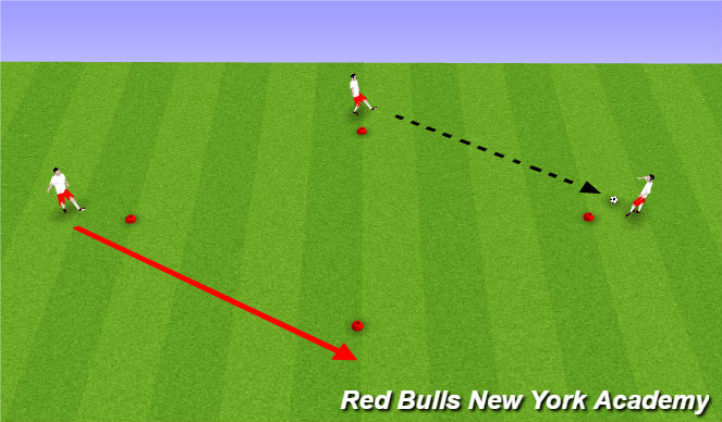 Football/Soccer Session Plan Drill (Colour): Main Theme Unnopposed