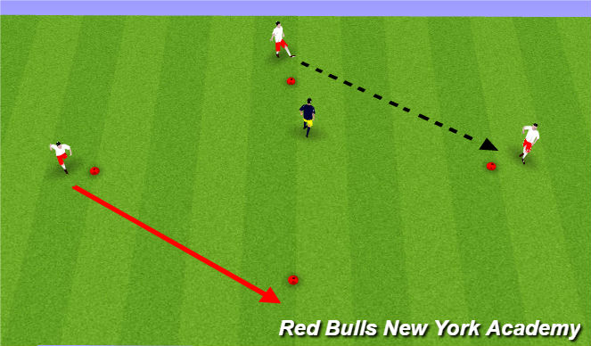Football/Soccer Session Plan Drill (Colour): Main Theme Semi-Opposed