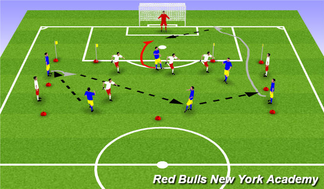 Football/Soccer Session Plan Drill (Colour): Windows to finish on goal
