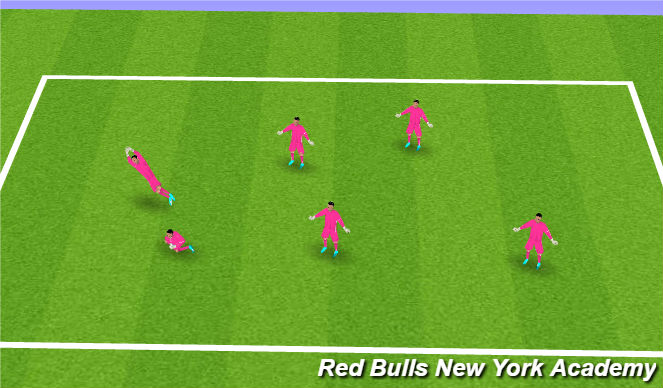 Football/Soccer Session Plan Drill (Colour): Diving review