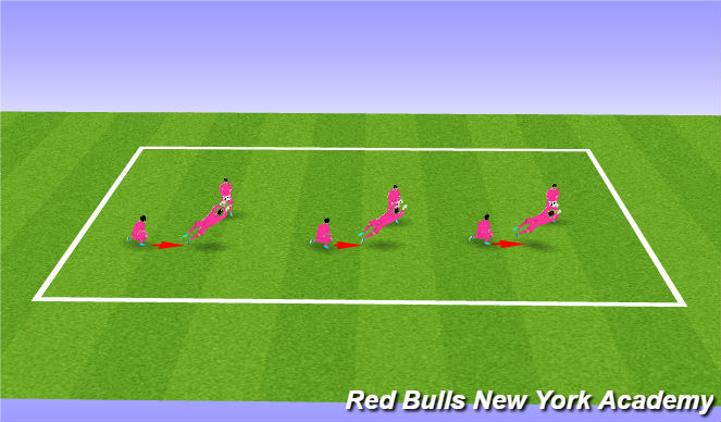 Football/Soccer Session Plan Drill (Colour): Diving