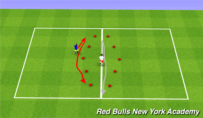 Football/Soccer Session Plan Drill (Colour): Pull Back- technical semi opposed