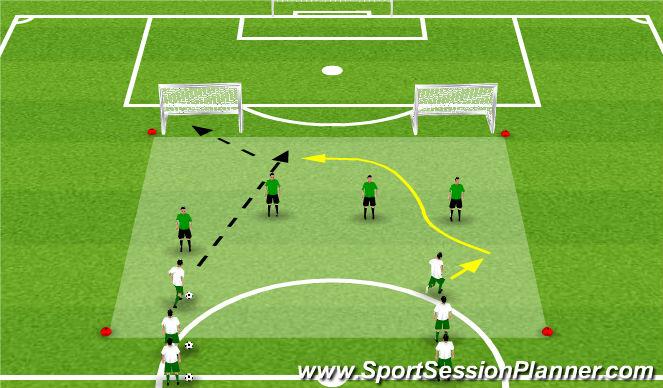 Football/Soccer Session Plan Drill (Colour): Diagonal Runs
