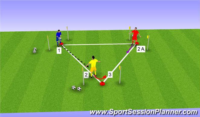 Football/Soccer Session Plan Drill (Colour): NOVA GK Triangle