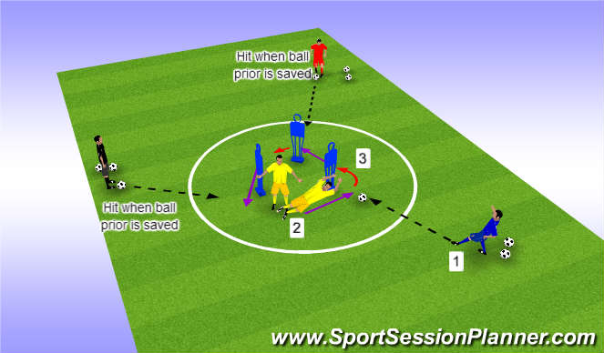 Football/Soccer Session Plan Drill (Colour): Spanish Triangle