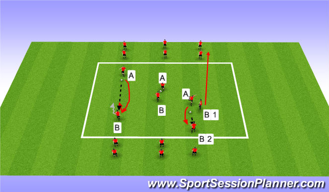 Football/Soccer Session Plan Drill (Colour): Technical - PSV 1v1