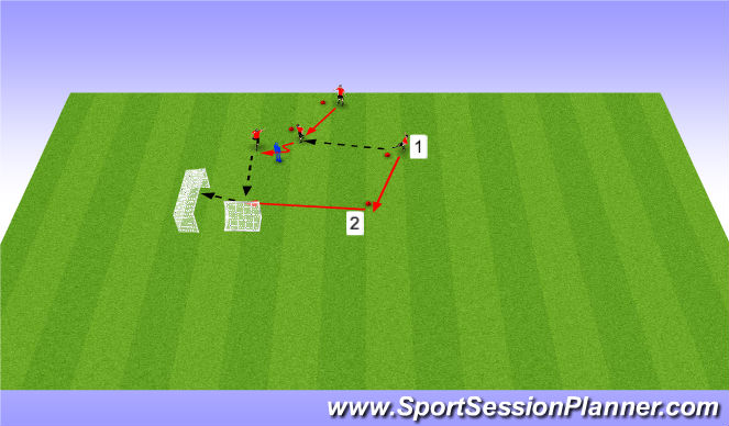 Football/Soccer Session Plan Drill (Colour): Servering from wide channels - finishing