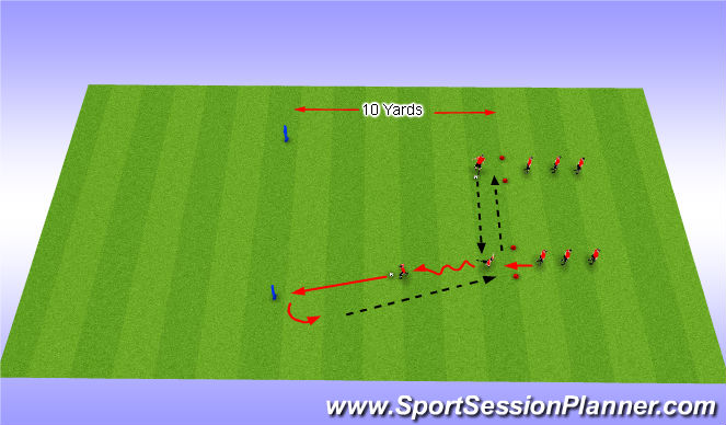 Football/Soccer Session Plan Drill (Colour): Hiding the Ball and