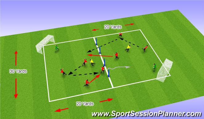 Football/Soccer Session Plan Drill (Colour): Combination Play to Create Killer Pass  #v1 + Keeper