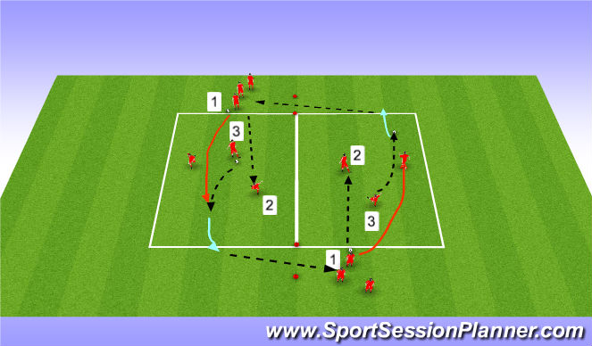 Football/Soccer Session Plan Drill (Colour): Passing Pattern - Up Back Through