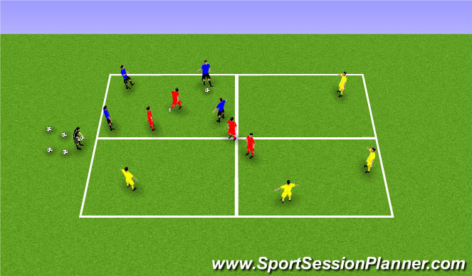Football/Soccer Session Plan Drill (Colour): Hornets