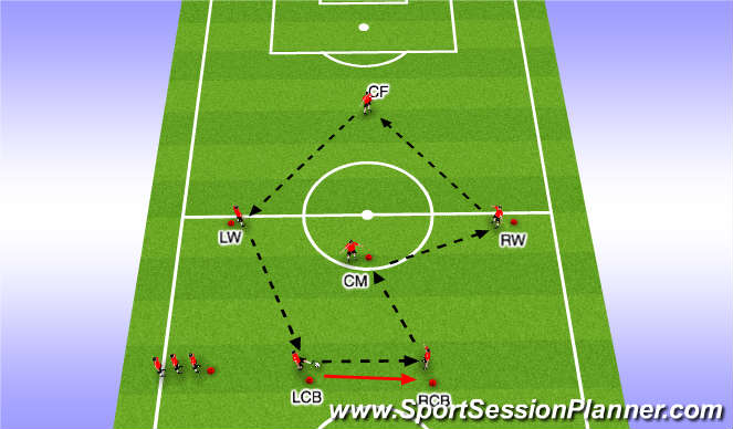 Football/Soccer Session Plan Drill (Colour): Positional Play Set Up