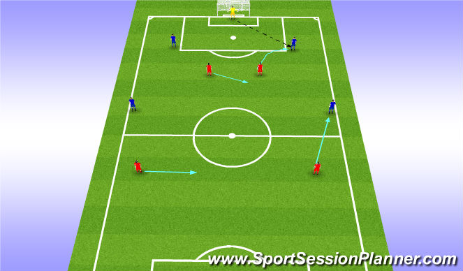 Football/Soccer Session Plan Drill (Colour): ST + Full Backs