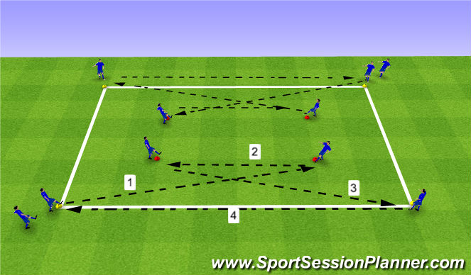 Football/Soccer Session Plan Drill (Colour): Combination play - Deep, set & open