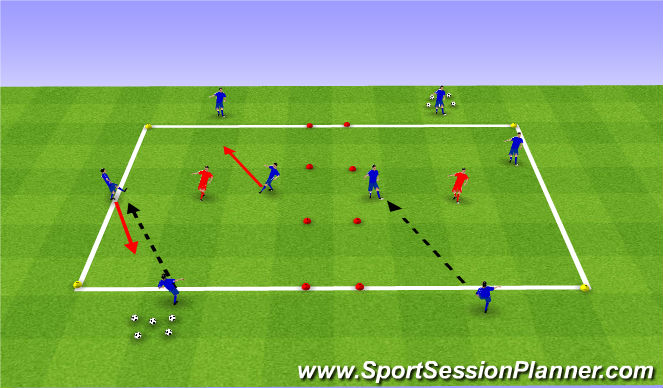 Football/Soccer Session Plan Drill (Colour): Combination play - Forward pasing & recieving