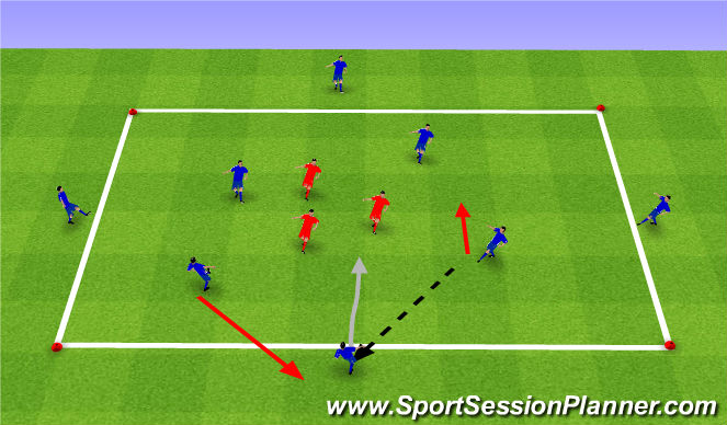 Football/Soccer Session Plan Drill (Colour): Possession - Combination play to open out