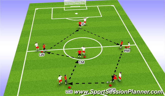 Football/Soccer Session Plan Drill (Colour): Progression 2