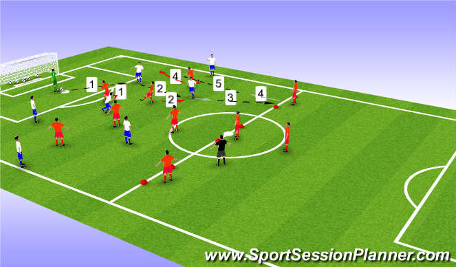 Football/Soccer Session Plan Drill (Colour): Defensive/attacking Third Transition
